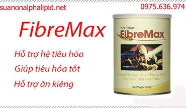 fibre-max