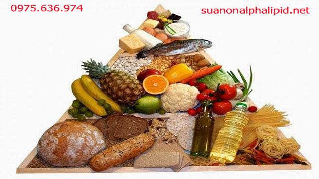 Liệu cơ thể bạn có đang đủ dinh dưỡng