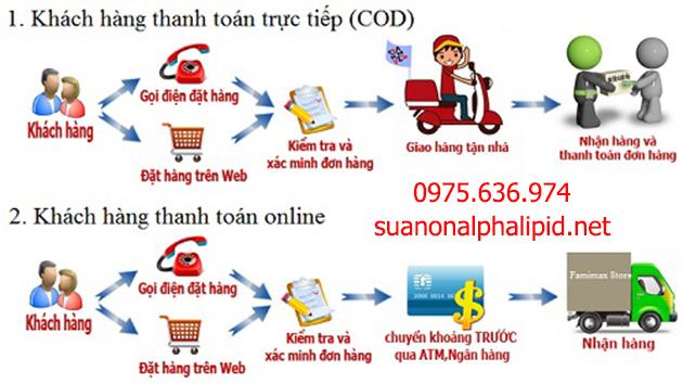 Phương thức đặt hàng, thanh toán sản phẩm alpha lipid lifeline